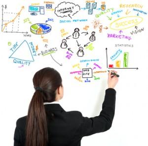 2013 Online Marketing Trends