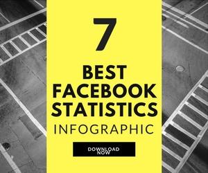 Facebook Statistics Ad